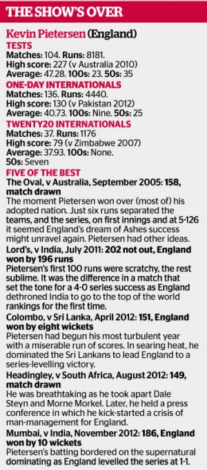 Kevin Pietersen's career.