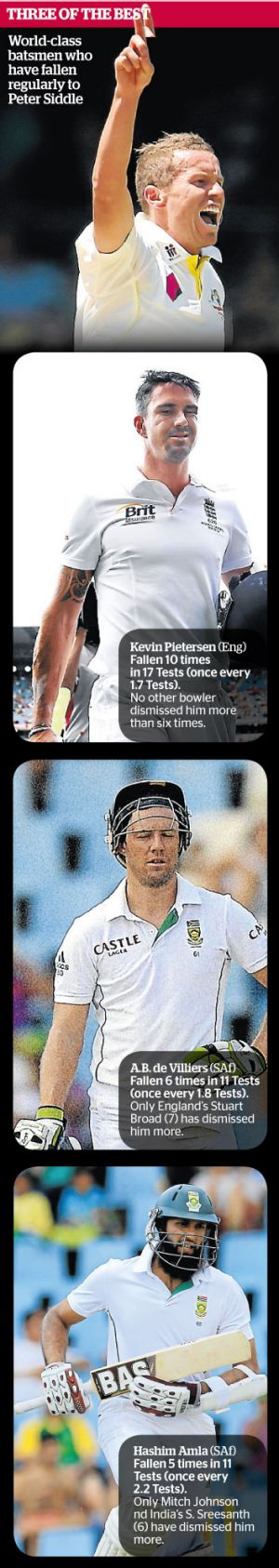 Peter Siddle's elite victims.