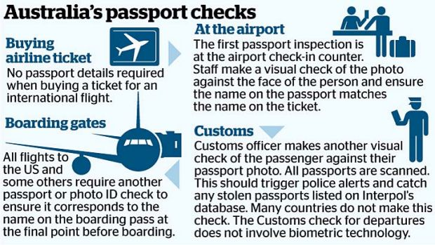 The only screen of passengers is at check-in: a photo ID, not necessarily a passport, is checked against the person at ...