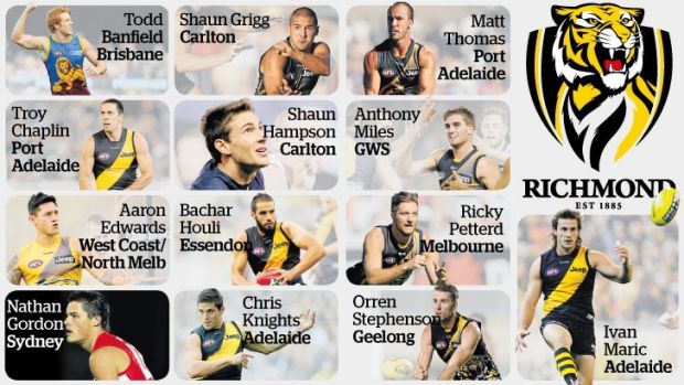 'We've decided to go down the path of protection [for the senior list] with our rookie picks' said Dan Richardson.