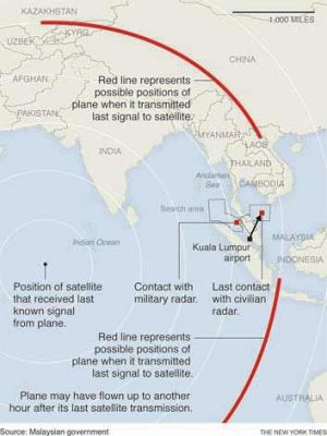 The missing MH370: Working out the flight path.