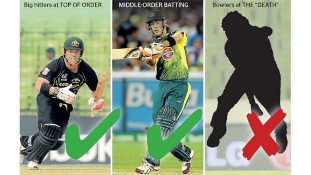 How does Australia rate in the three key phases of a Twenty20 match?