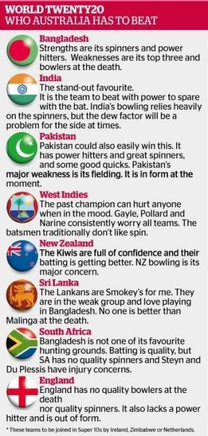 Australia will face some tough competition.