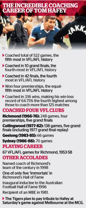 Tommy Hafey's record.
