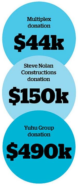 The numbers: what developers have donated despite the ban.