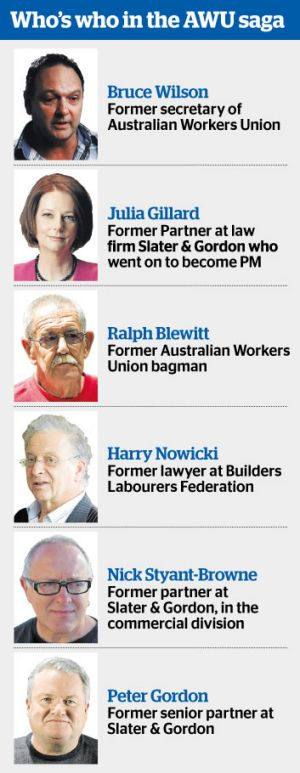 Who's who in the AWU saga