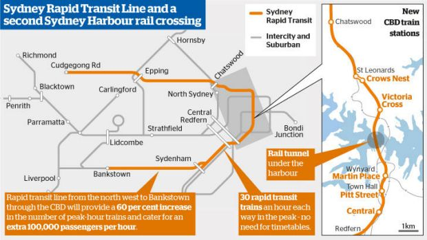 Sydney's proposed rail extensions.