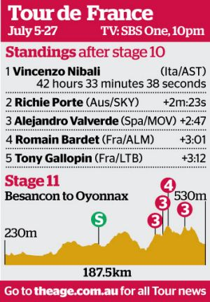 Standings after stage 10.