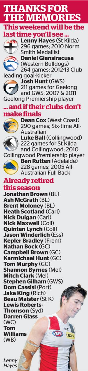 Calling time... a number of players are hanging up their AFL boots.