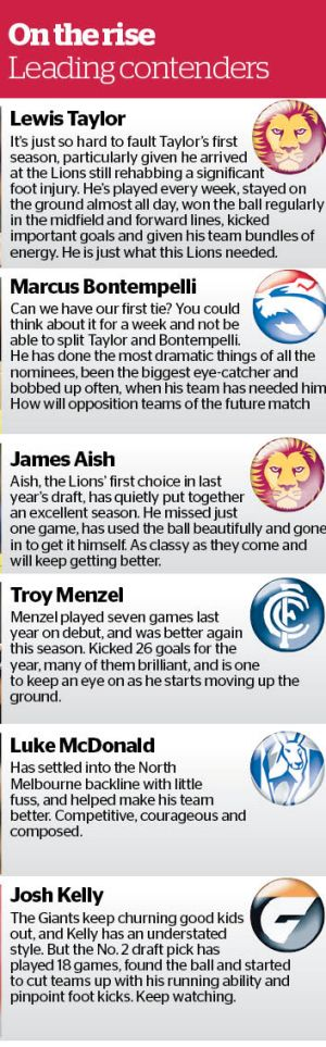 Contenders for rising star.