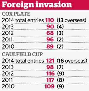 The foreign invasion.