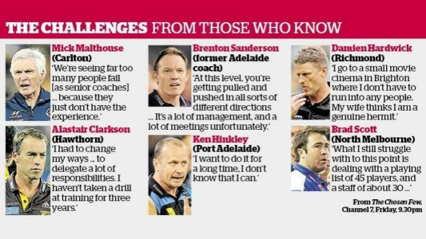 Mick Malthouse, the most experienced senior coach in the game, describes the position as 'a very lonely job'.