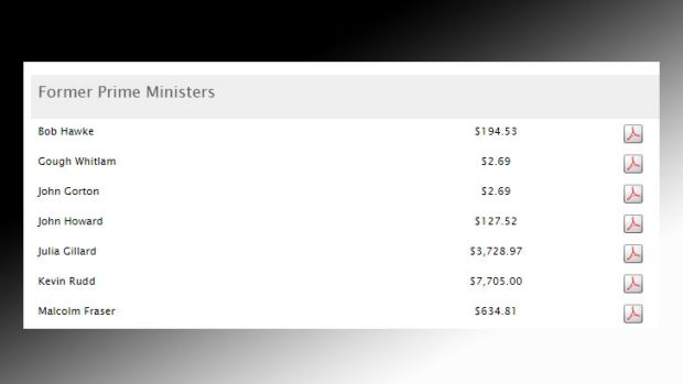 Former prime ministers' phone bill expenses for the first half of 2014.
