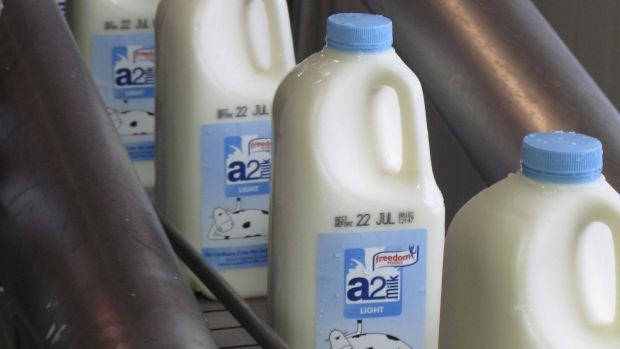 A2 Milk shares surge as it lifts sales guidance again