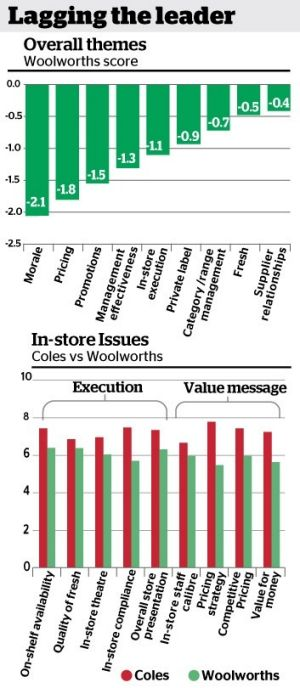 woolworths report I was impressed by what i saw in woolworths limited's (asx:wow) annual report.
