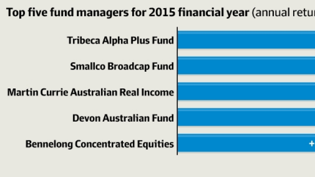 how to become a financial investment manager in australia
