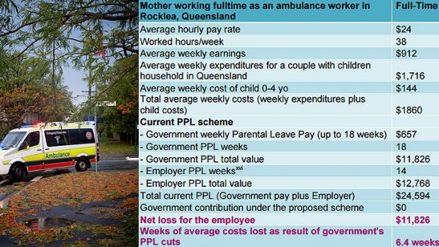 How cuts could affect ambulance workers.