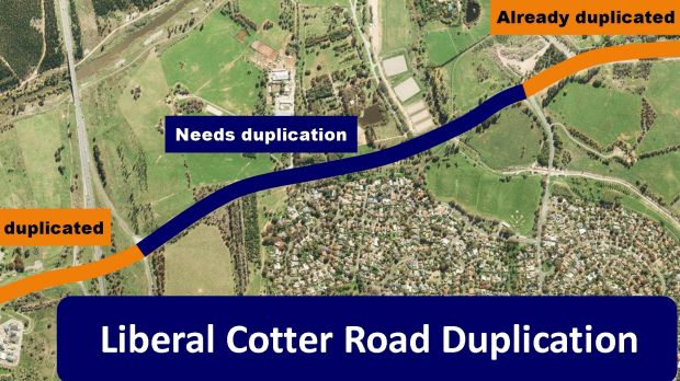The Canberra Liberals pledged to spend $25m on duplicating Cotter Road.