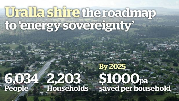 Uralla, Australia's first town to go emissions-free