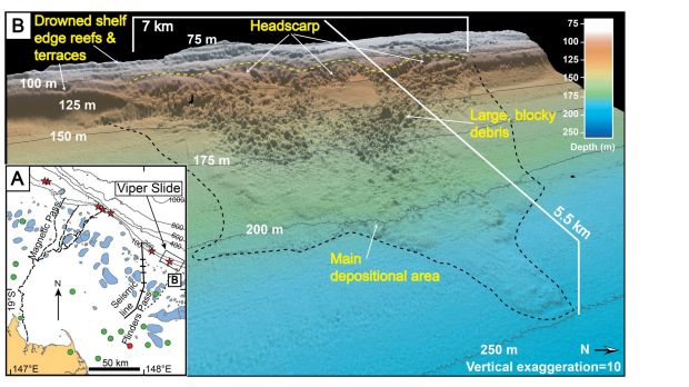 Landslide and tsunami simulations on the Great Barrier Reef.