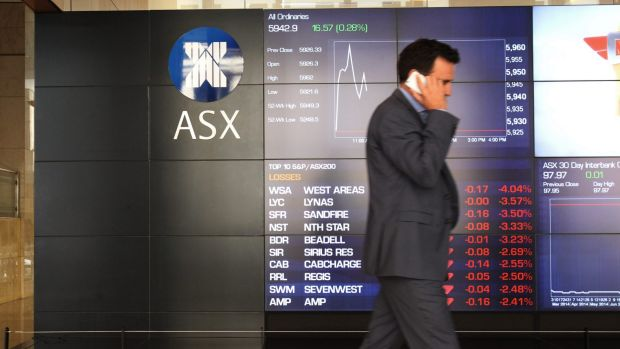 The S&P/ASX200 finished the day on its lows, 0.4 per cent down at 5295.6.