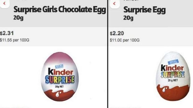 Kinder Surprise chocolate eggs: $2.31 for girls, $2.20 for boys.