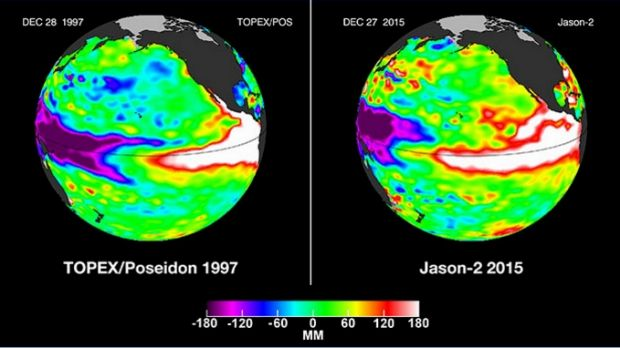 El Ninos are marked by abnormally warm temperatures in the tropical eastern Pacific that has global impacts.