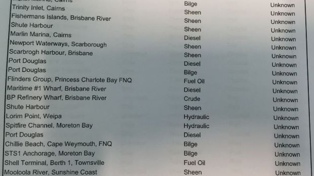 "Quantity of oil and diesel spills ""unknown"" in Queensland ports and coastal waters: reports."
