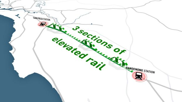 A map of the sections of proposed elevated rail line.