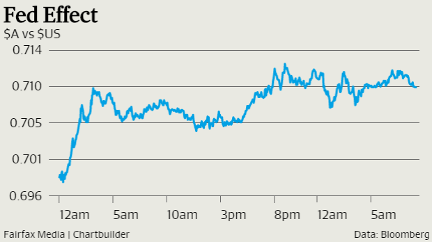 The Aussie jumped ahead of Janet Yellen's testimony, and quickly steadied after she spoke.