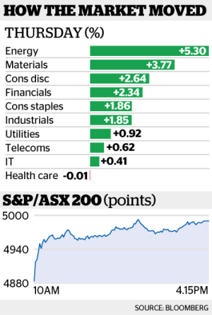 It was another big day for earnings, revealing a mixed bag.
