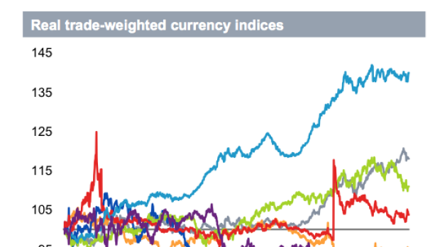 China's currency hasn't fallen enough for a true currency war, says Rothschild's Gardine.