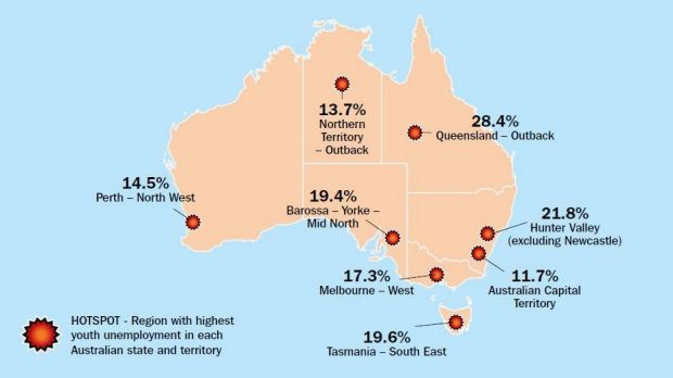 Youth unemployment in Queensland's outback is the highest in the nation.