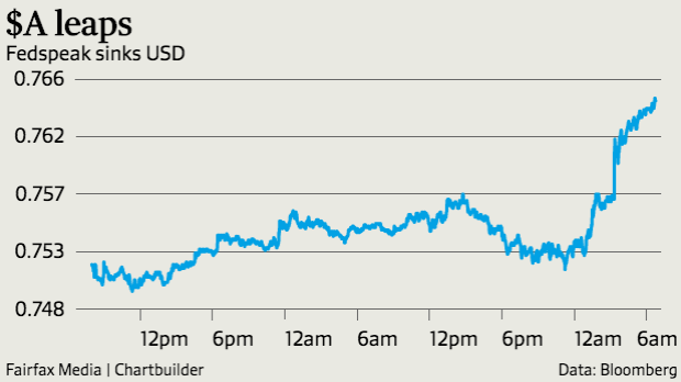 The dollar shot up after Yellen spoke on Tuesday in New York.
