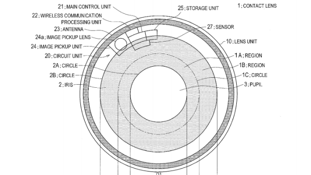 An image from Sony's patent.