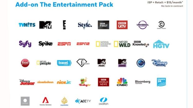The channels included in Fetch TV's $15 per month Entertainment Package.