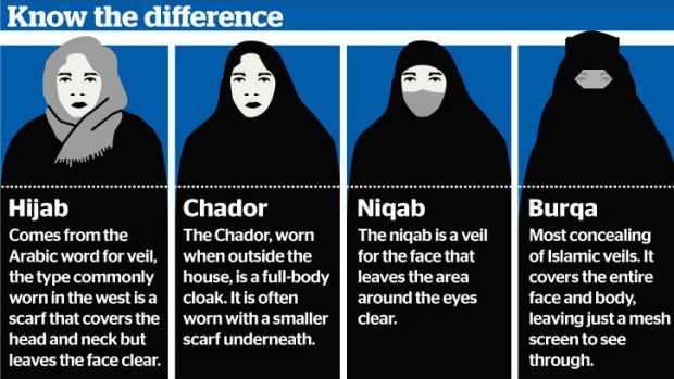 The law bans people from wearing the Niqab and Burqa.