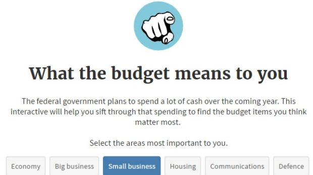 Click on the link in the text above to use our budget interactive.