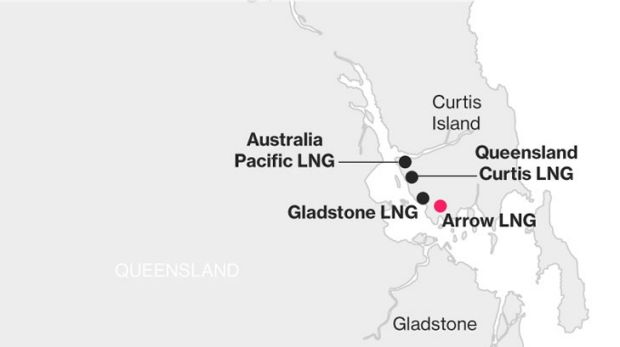 The gas export projects that wasn't.