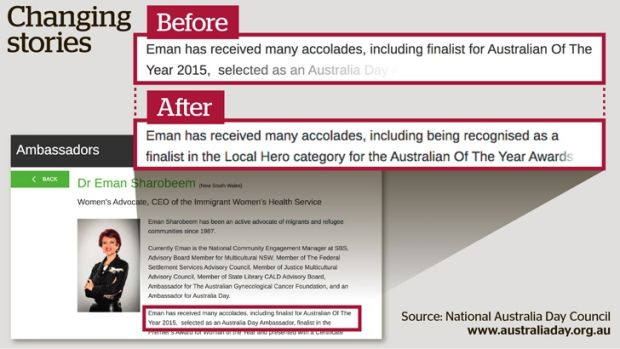 Reference to Sharobeem being an Australian of the Year finalist in 2015 was changed after queries from Fairfax Media.