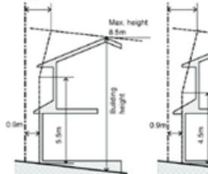 An example of the use of diagrams in the new housing code.