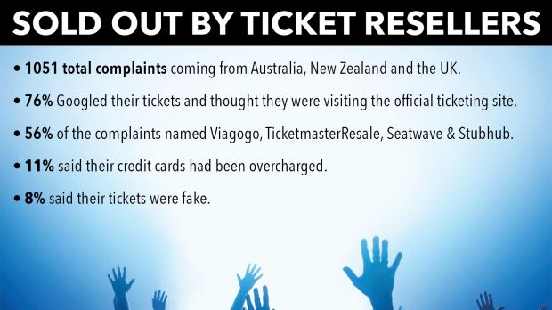 Aussies fed up with ticket resaler tricks