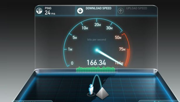 Ookla is behind Speedtest.com, on of the most popular internet speed tests.