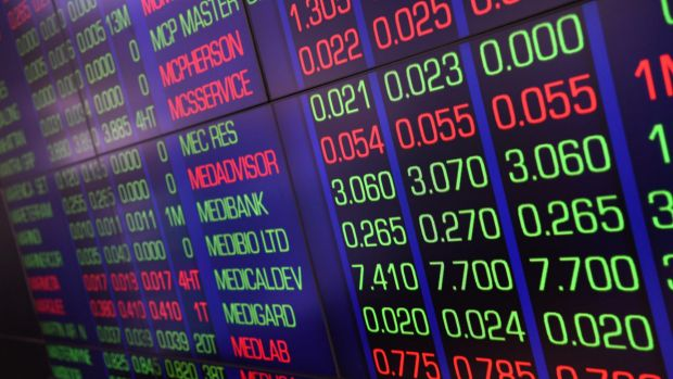 ASX futures were looking up after US stocks moved off their worst levels.