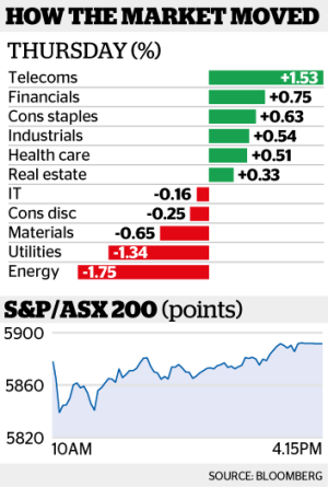 ASX brightens up as investors parse earnings