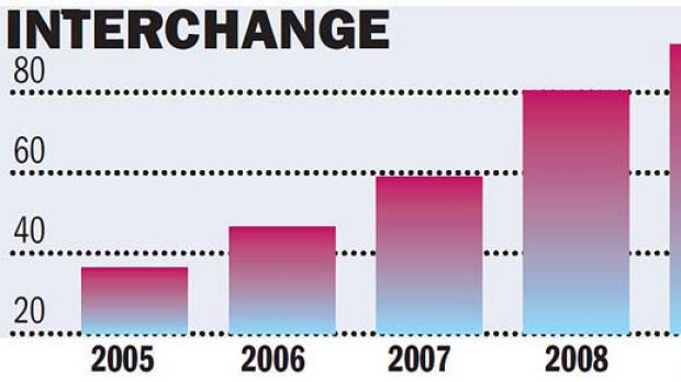 How interchange numbers have changed in recent years.