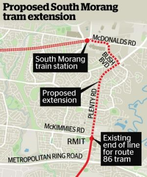 Proposed South Morang tram extension